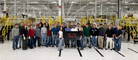 First Solar's R&D team in Perrysburg, Ohio, set a new world record for CdTe module conversion efficiency, achieving 16.1 percent in tests confirmed by NREL. (Photo: Business Wire)