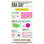DNA Day (Graphic: Business Wire)