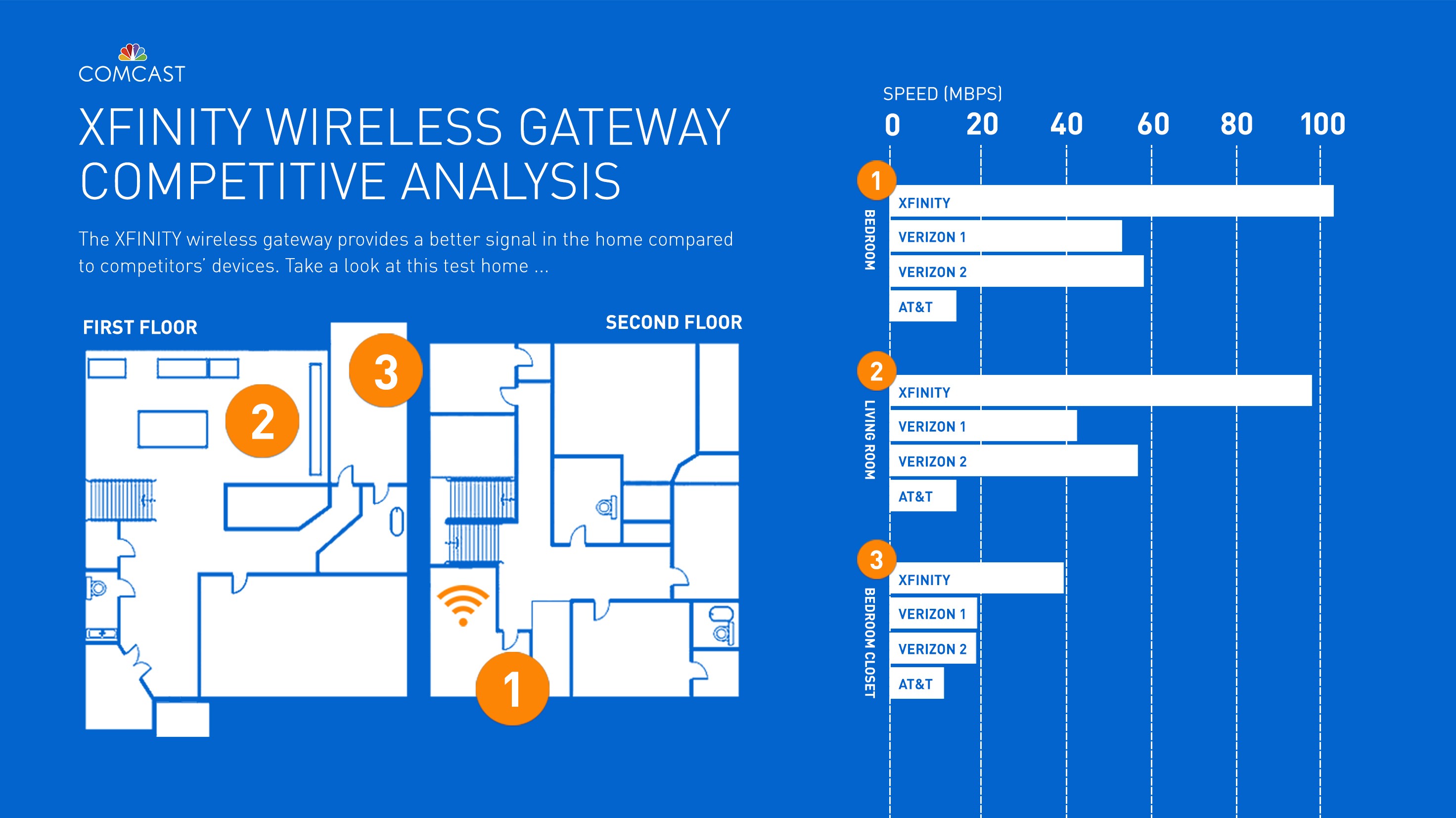 comcast's new xfinity wireless gateway powers the nation's fastest comcast hd cable box setup diagram comcast's new xfinity wireless gateway powers the nation's fastest in home wifi with unmatched speeds and broadest range business wire