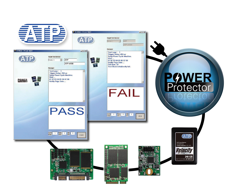 ATPがパワープロテクター機能付...