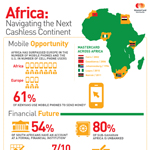 Infographic: Navigating the Next Cashless Continent -- Our work with governments in Africa, most recently in Nigeria with the upcoming roll out of  120 million MasterCard branded National Identity Smart Cards, allows them to be more efficient and transparent, and enables financial inclusion for millions of people who have not traditionally had access to financial services.