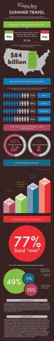 Room Key Infographic