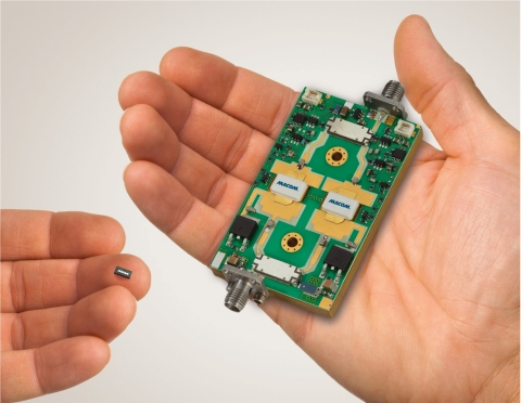 MACOM GaN in Plastic; Power at your Fingertips (Photo: Business Wire)