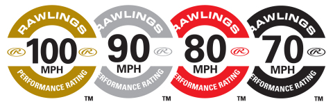 Rawlings Performance Rating™ system, a first-of-its-kind batting helmet classification system designed to educate consumers on the best option of protective headwear based on expected pitch velocities covering all levels of baseball competition. (Photo: Business Wire)