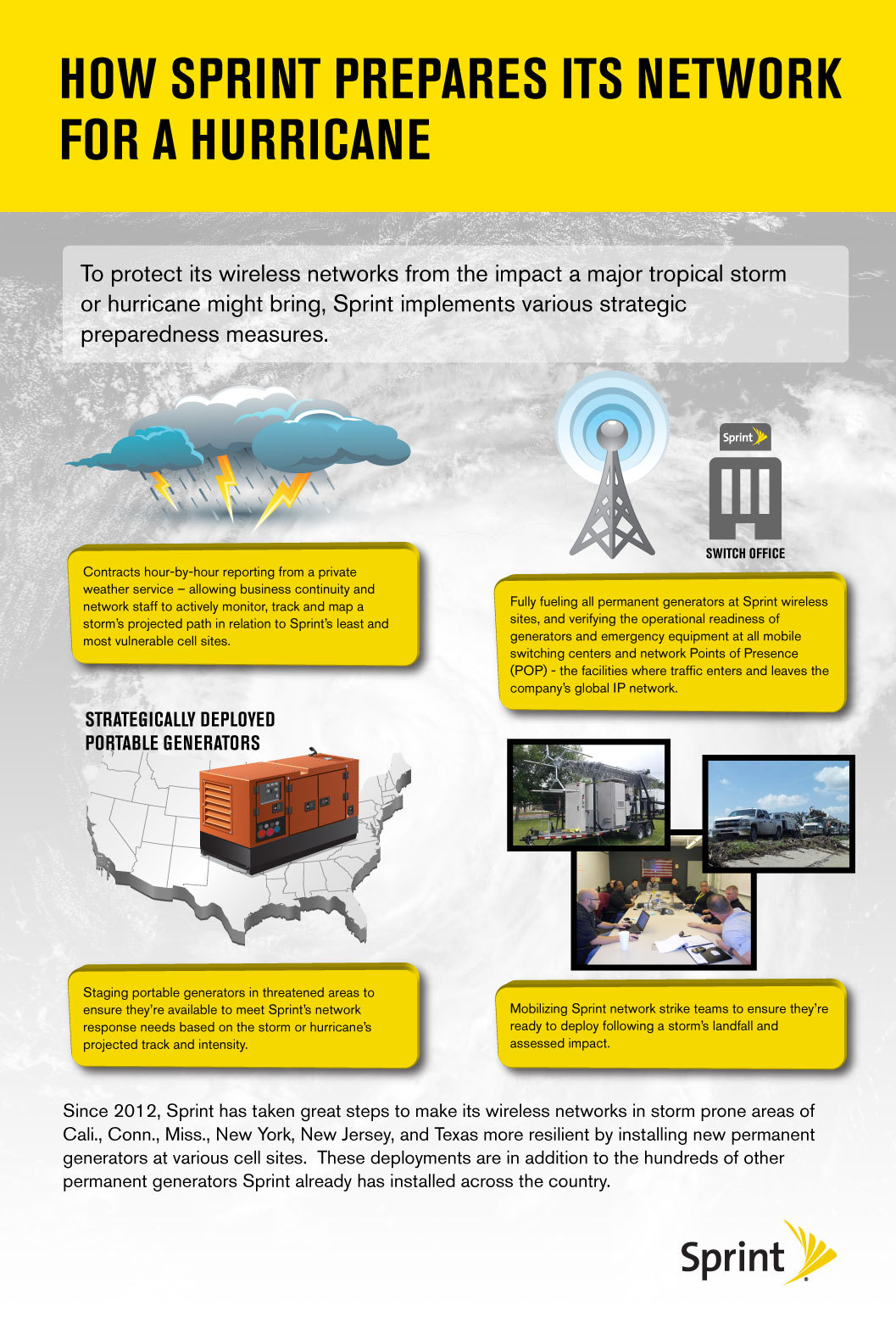 Image result for Hurricane Season Disaster, Recovery Tips For Data Centers