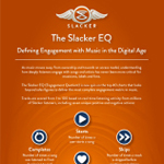 Slacker EQ Infographic (Graphic: Slacker)