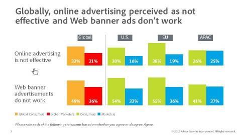 Effectiveness of internet advertising essay