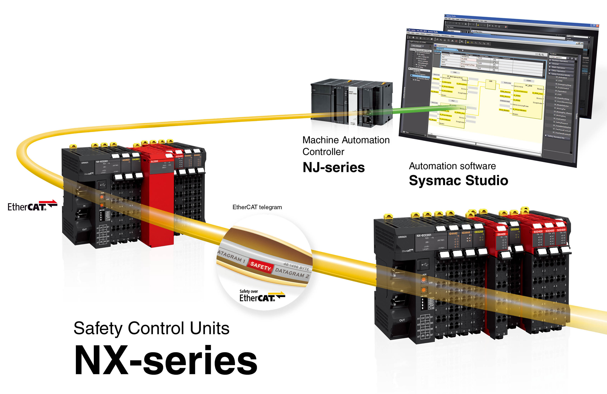 Omron Releases New NX Series Safety Control Units with Integrated