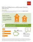 Wells Fargo/Gallup poll: increased investor optimism but ambivalence about retirement and stock market