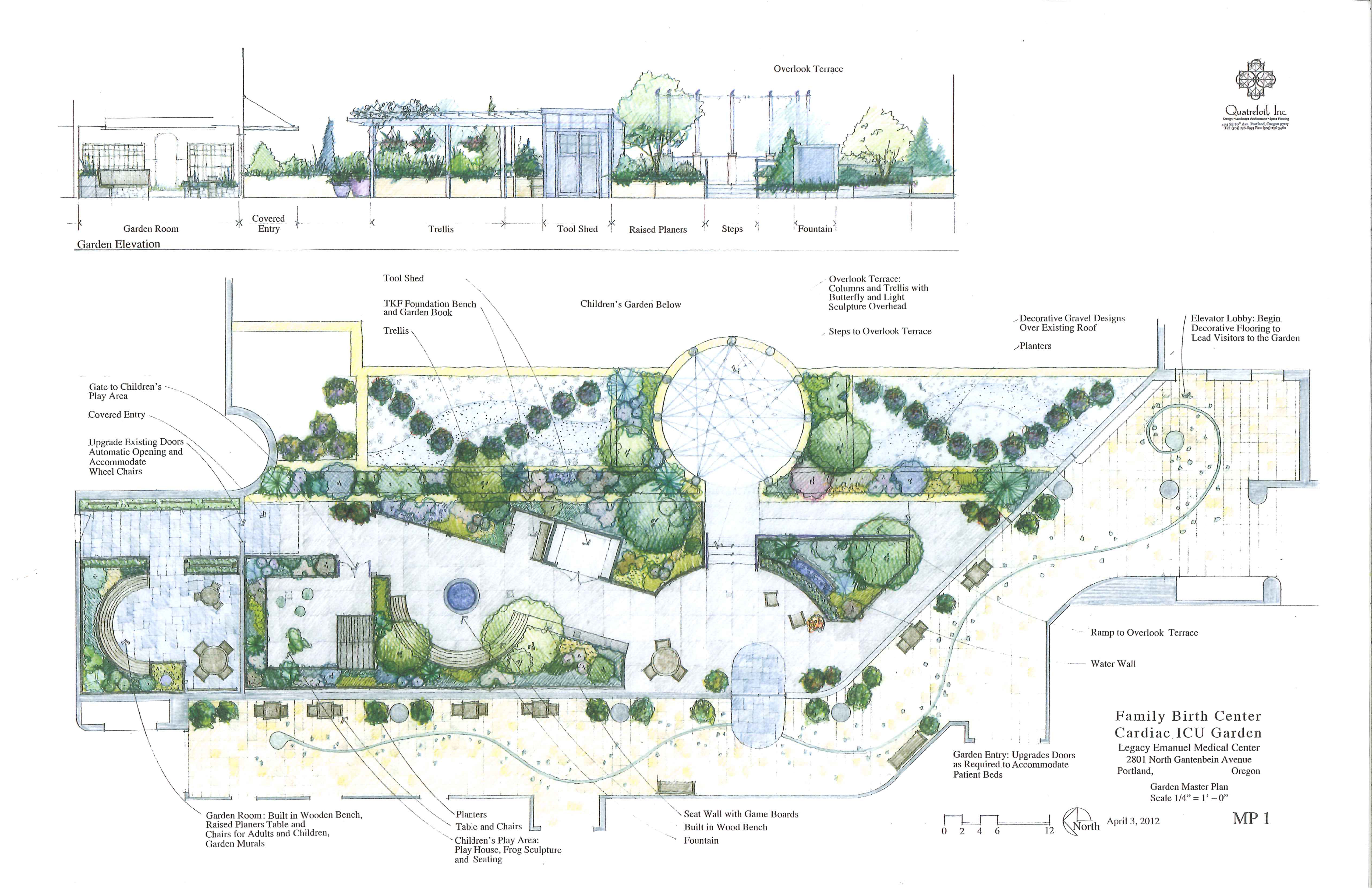 Sustainable Houses Researchers To Investigate Benefits Of Therapeutic Gardens