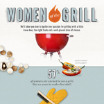 LAND O LAKES(R) Deli Cheese Grilling infographic (Graphic: LAND O LAKES)