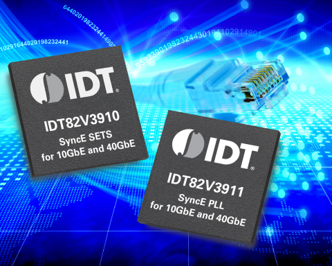IDT Introduces World's Lowest Jitter Synchronous Ethernet-compliant Single-chip Timing Solutions (Graphic: Business Wire)