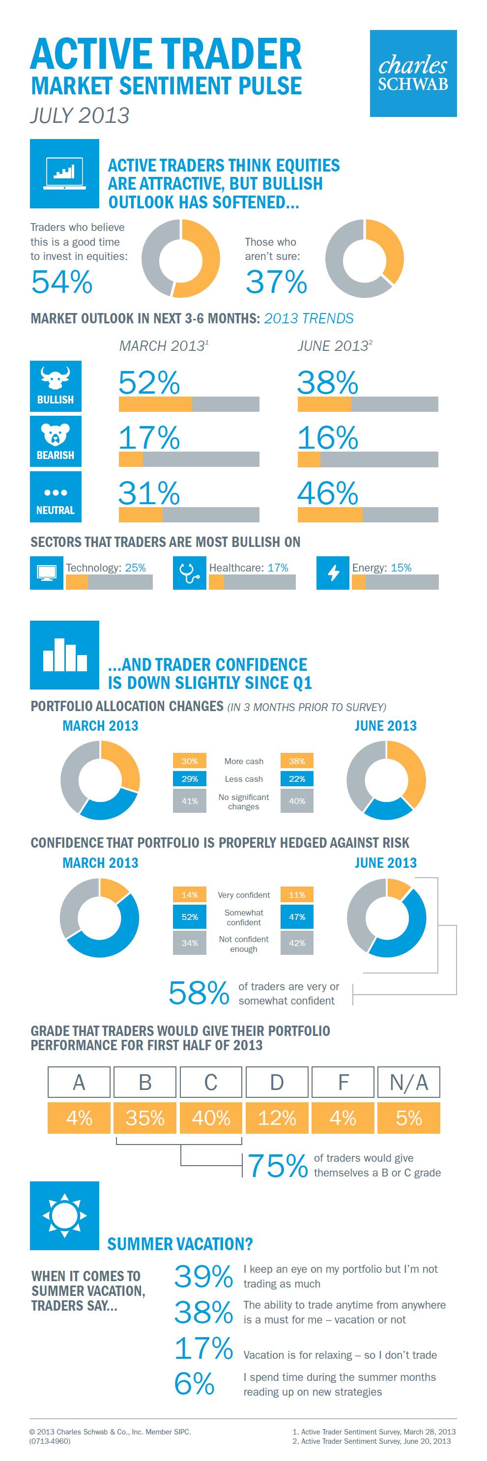 Options trading jobs san francisco