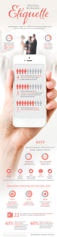 Wedding Paper Divas Digital Wedding Etiquette Infographic (Graphic: Business Wire)
