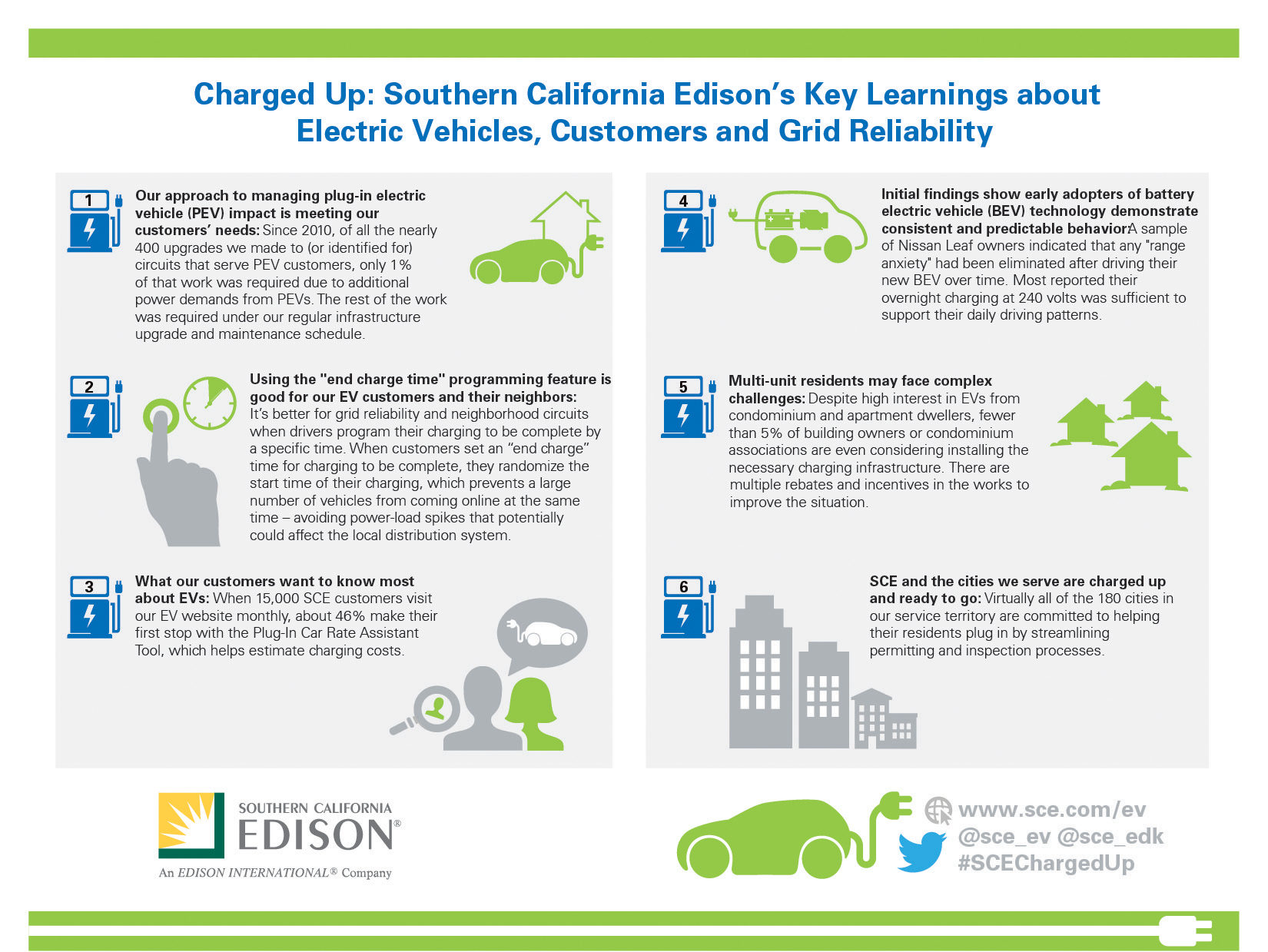 Southern California Electric >> Southern California Edison Offers Insights About Its Electric