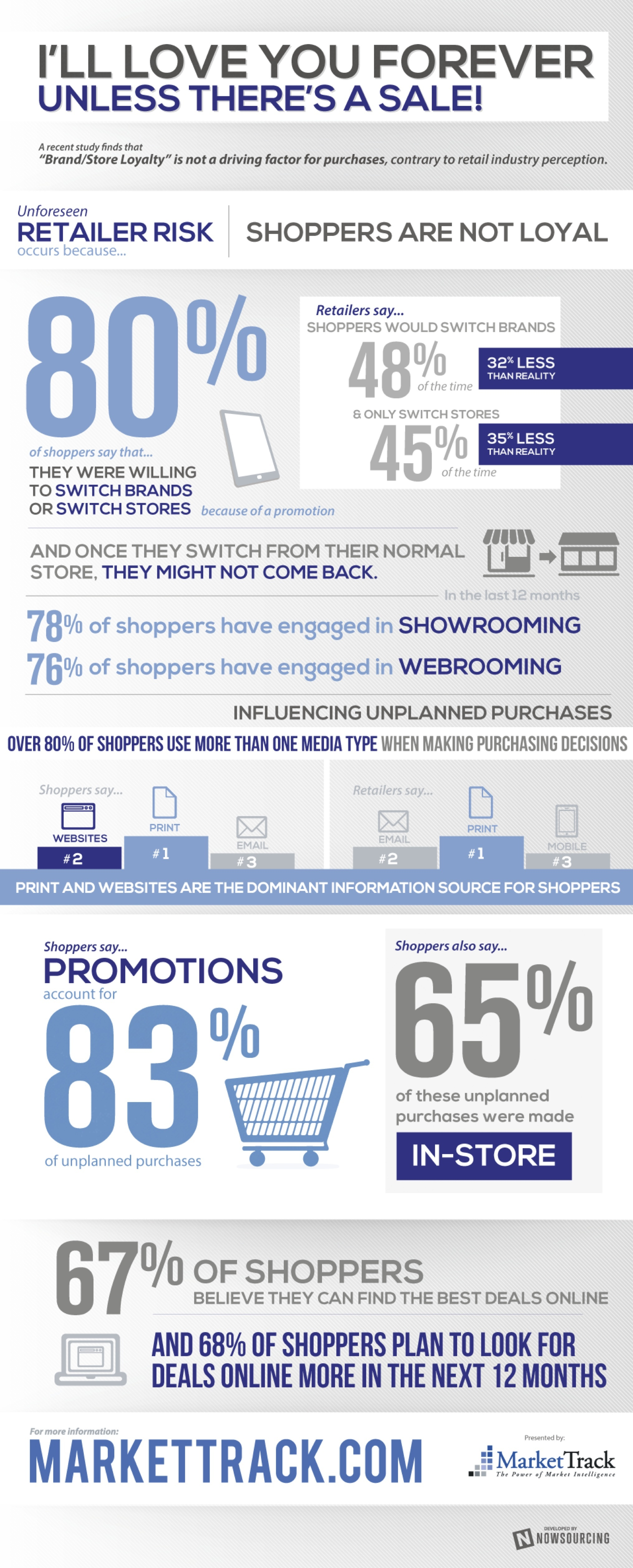 National study finds retailers behind on shopper motivation and loyalty amid Back to School season. (Graphic: Business Wire)