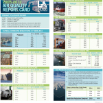 The Port of Los Angeles 2012 Air Quality Report Card (Graphic: Business Wire)