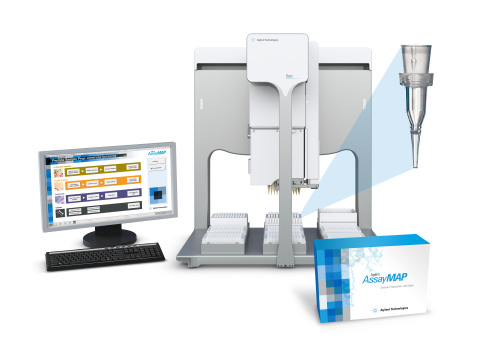 The Agilent AssayMAP peptide sample-prep solution offers automated protein digestion, peptide cleanu ...