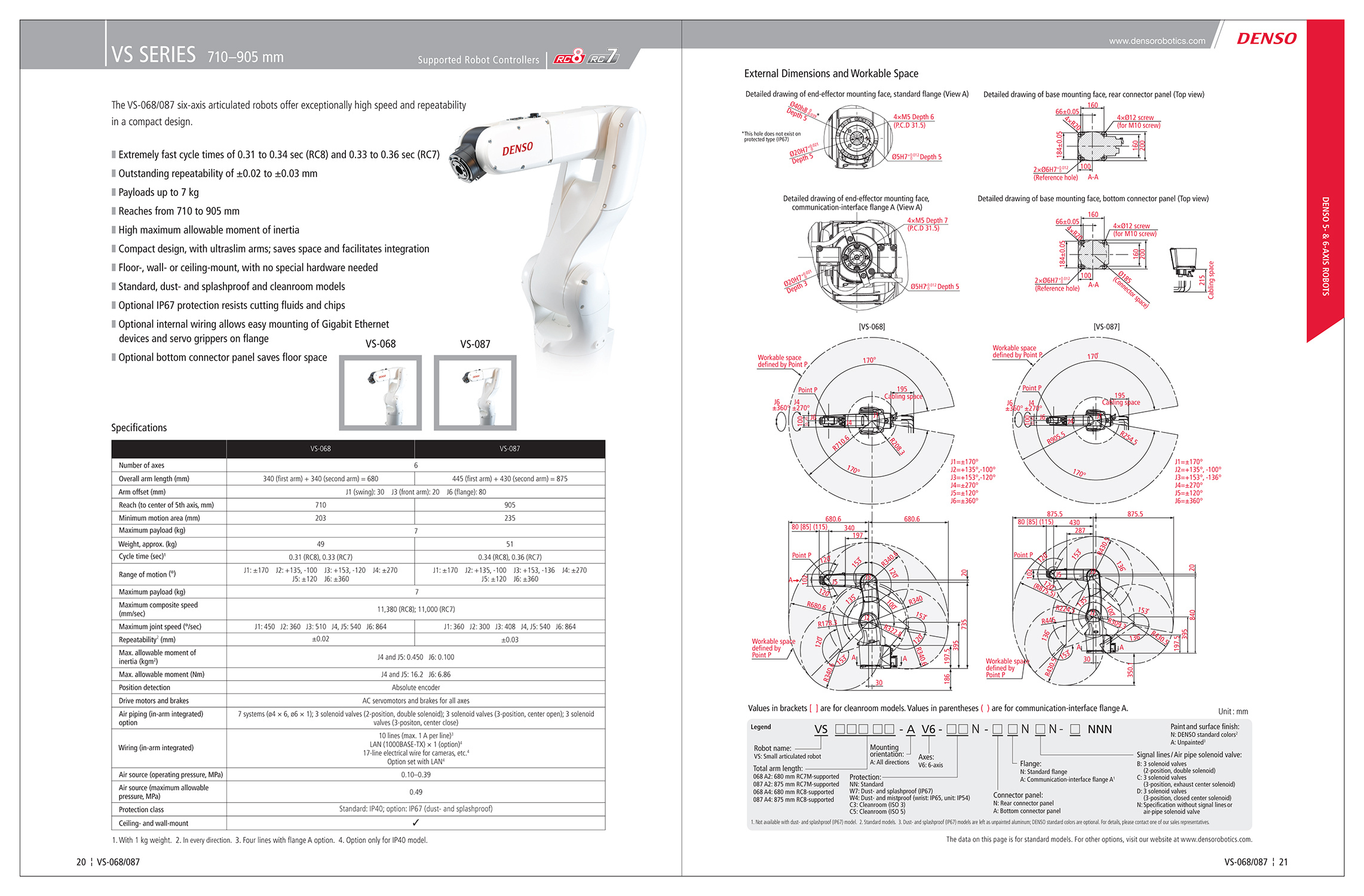 Wiring Diagram Denso Robot Simple Options One Wire Alternator New Robotics Product Catalog Business Solenoid