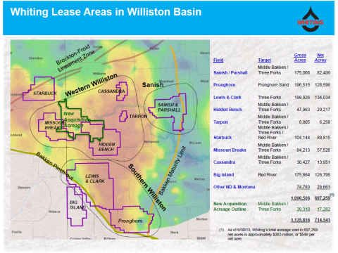Whiting's newly acquired acreage in the Williston Basin. (Graphic: Business Wire)