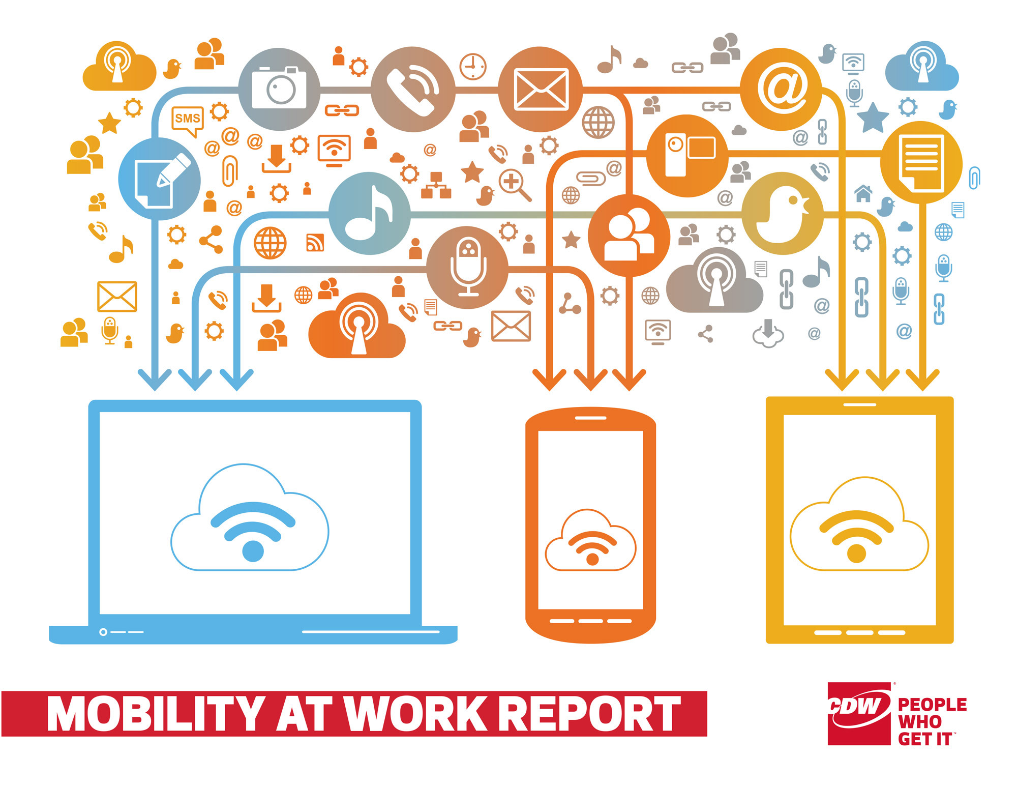 CDW Mobility at Work Report (Graphic: Business Wire)
