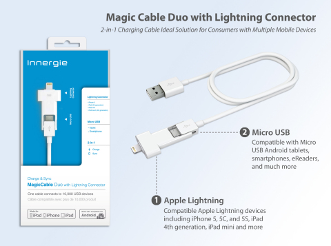 Integrating Apple Lightning and Micro USB tips, the Innergie MagiCable Duo with Lightning connector allows consumers to charge and sync Apple iPhone 5/5S/5C iPad 4th generation, iPad mini and virtually every Micro USB Android mobile device available on the market. (Photo: Business Wire)