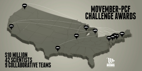 Movember-PCF Challenge Awards (Graphic: Business Wire)