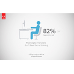 Marketers lack training -- 82% report learning digital marketing on the job (Graphic: Business Wire)