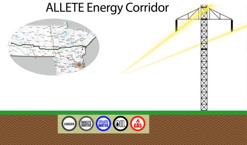 ALLETE Energy Corridor (Graphic: ALLETE Clean Energy)