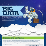 The TEKsystems Big Data research study and infographic represents views of more than 1,500 IT leaders and 2,000 IT professionals from companies of all sizes. (Graphic: Business Wire)
