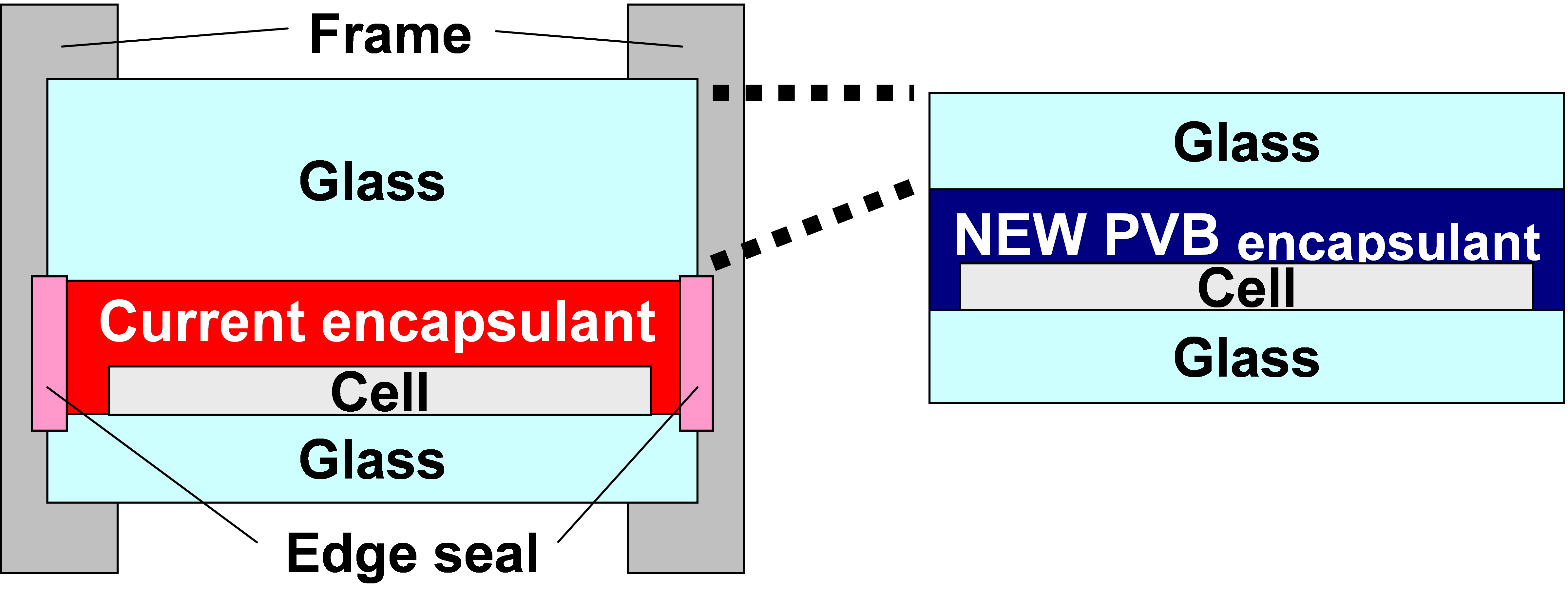 Glass Photovoltaic Wiring - Auto Electrical Wiring Diagram •