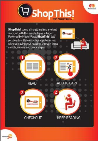 ShopThis! turns a magazine into a virtual store, all with the simple tap of a finger. (Graphic: Business Wire)