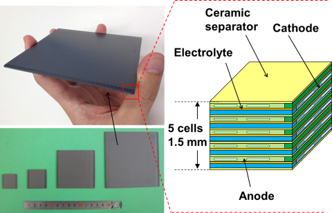 Printed Fuel Cell(TM) appearance and conceptual diagram (Graphic: Business Wire)
