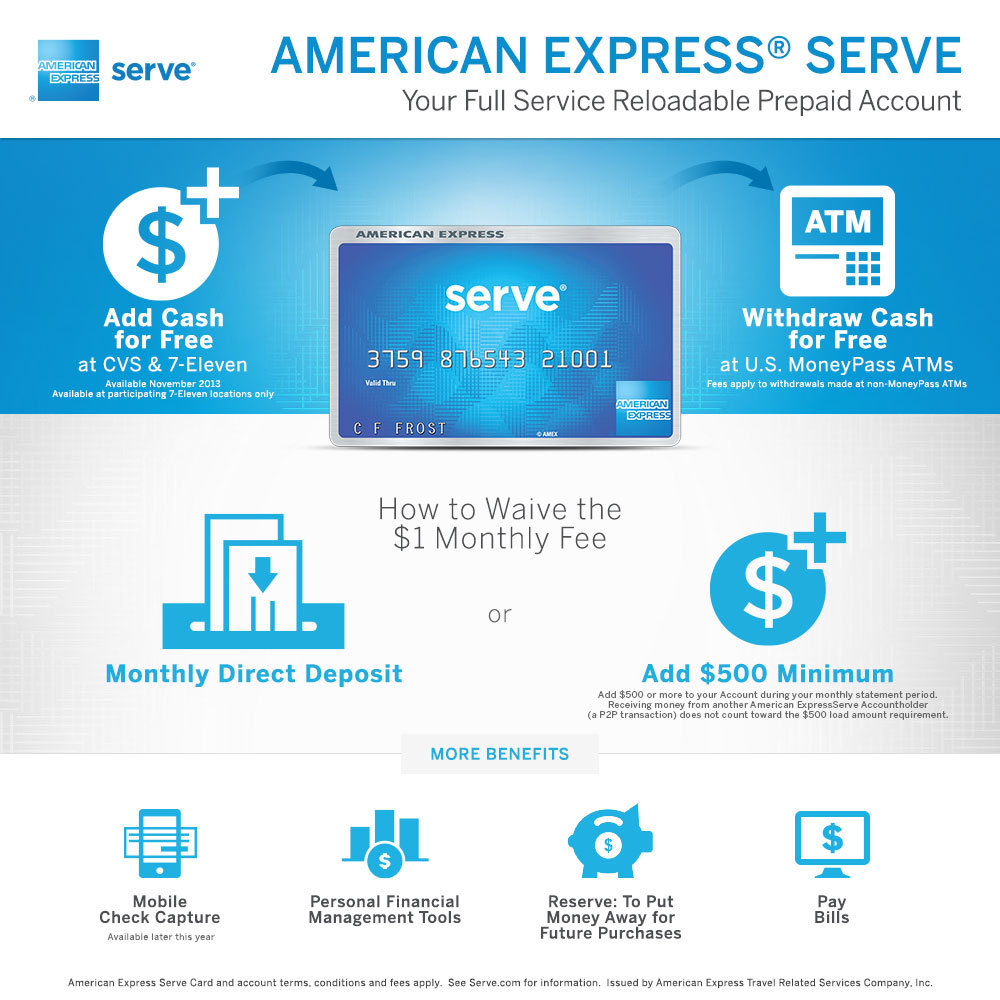 American Express Serve® Introduces New Money Management Capabilities ...