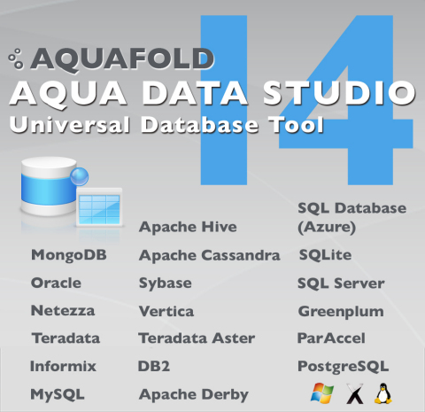 Aqua Data Studio 14 Adds Support for NoSQL Databases MongoDB and Cassandra, As Well As Hadoop-based Hive and Microsoft's Cloud Azure Database (Graphic: Business Wire)