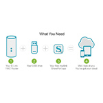 What You Need (Graphic: Business Wire)