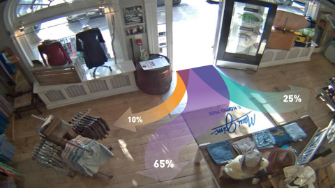 Prism Skylabs' easy-to-interpret visual analytics make complex data approachable (Photo: Business Wire)