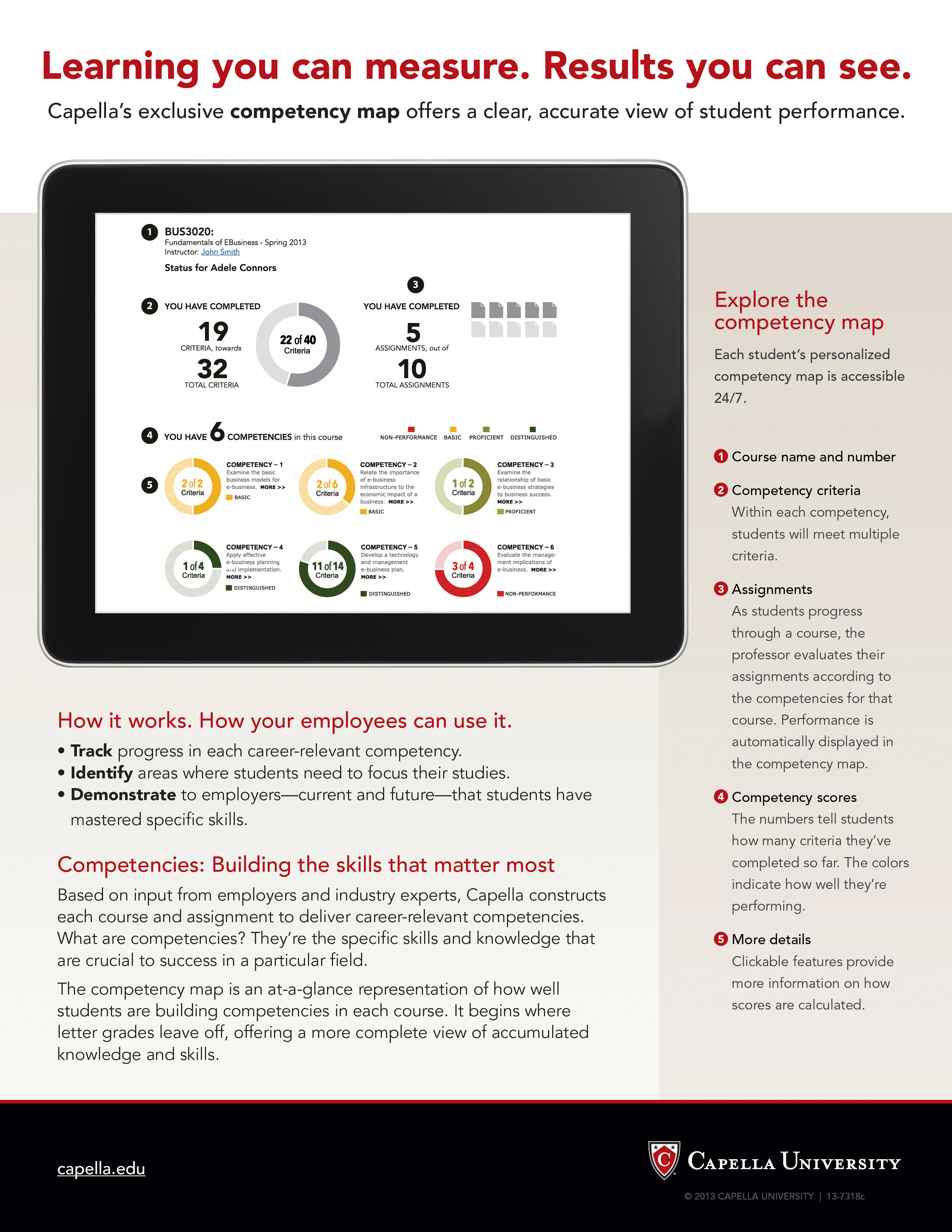 Capella University Launches Innovative Competency Map