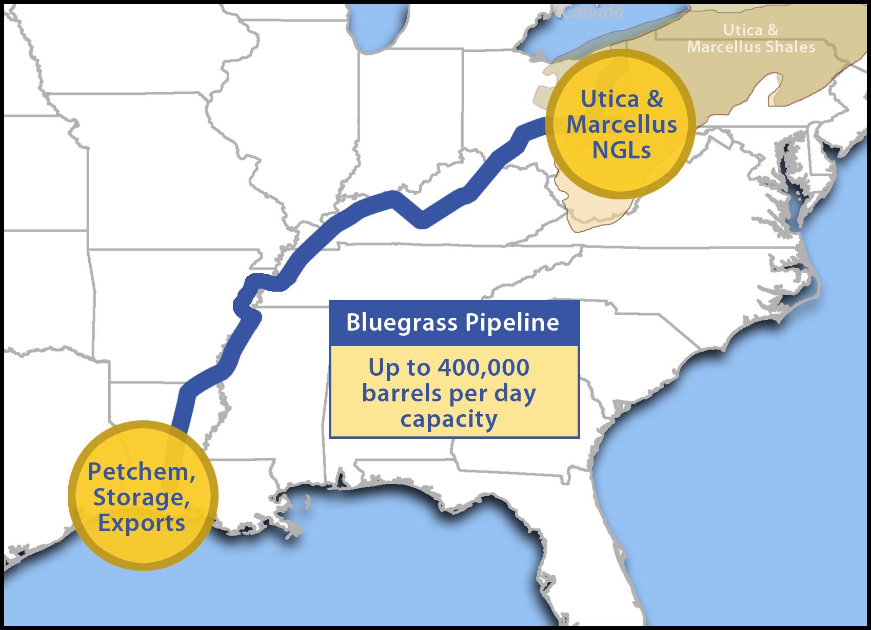 Bluegrass Pipeline Announces Open Season | Business Wire