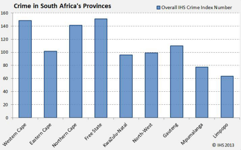 Crime in South Africa's Provinces (Graphic: Business Wire)