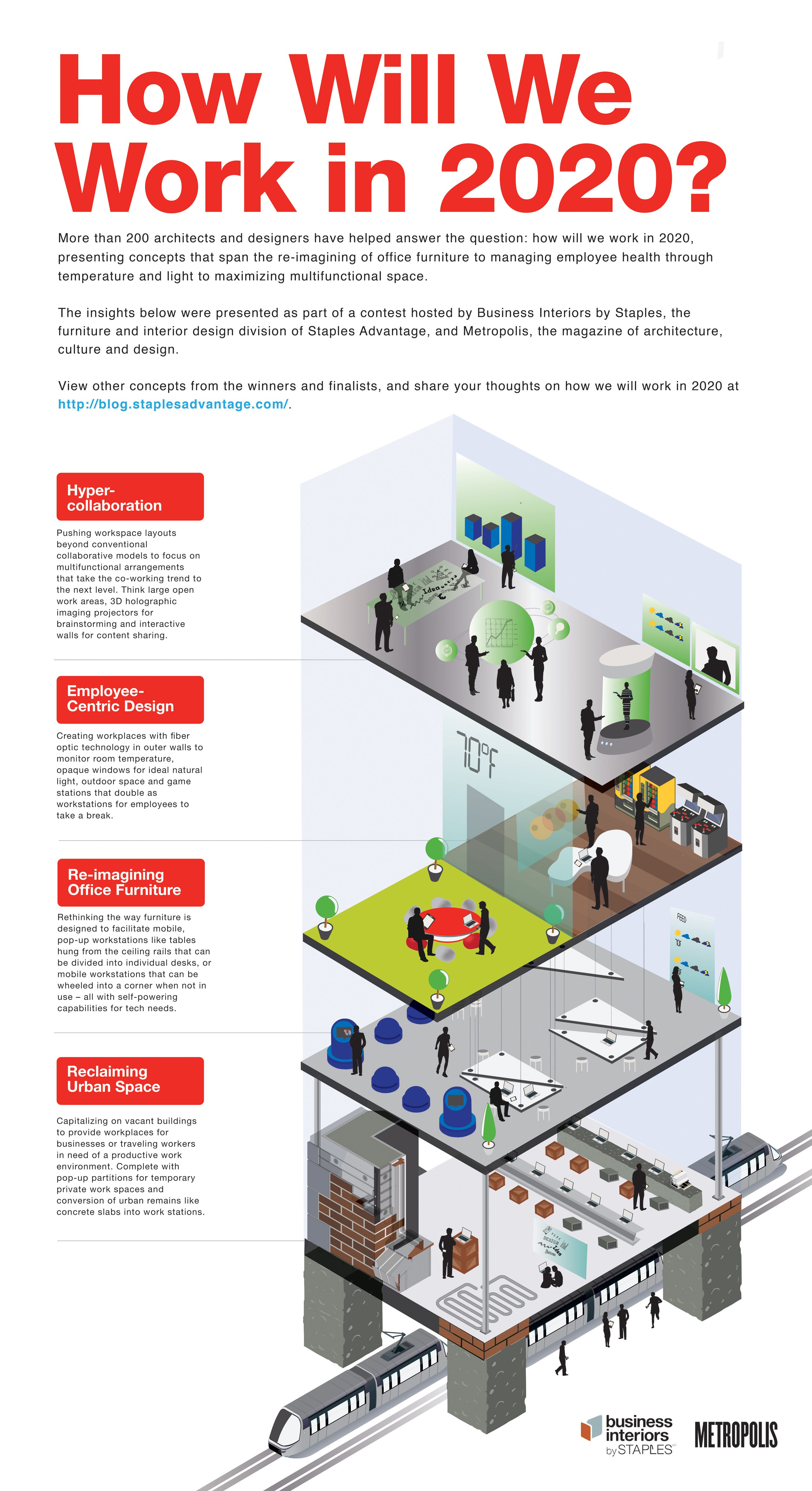 design visionaries see future workplace as hyper collaborative full size