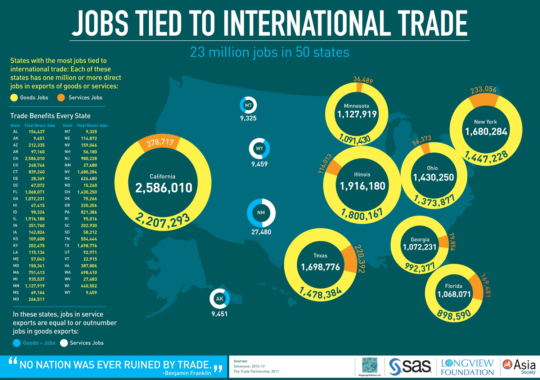 international business jobs