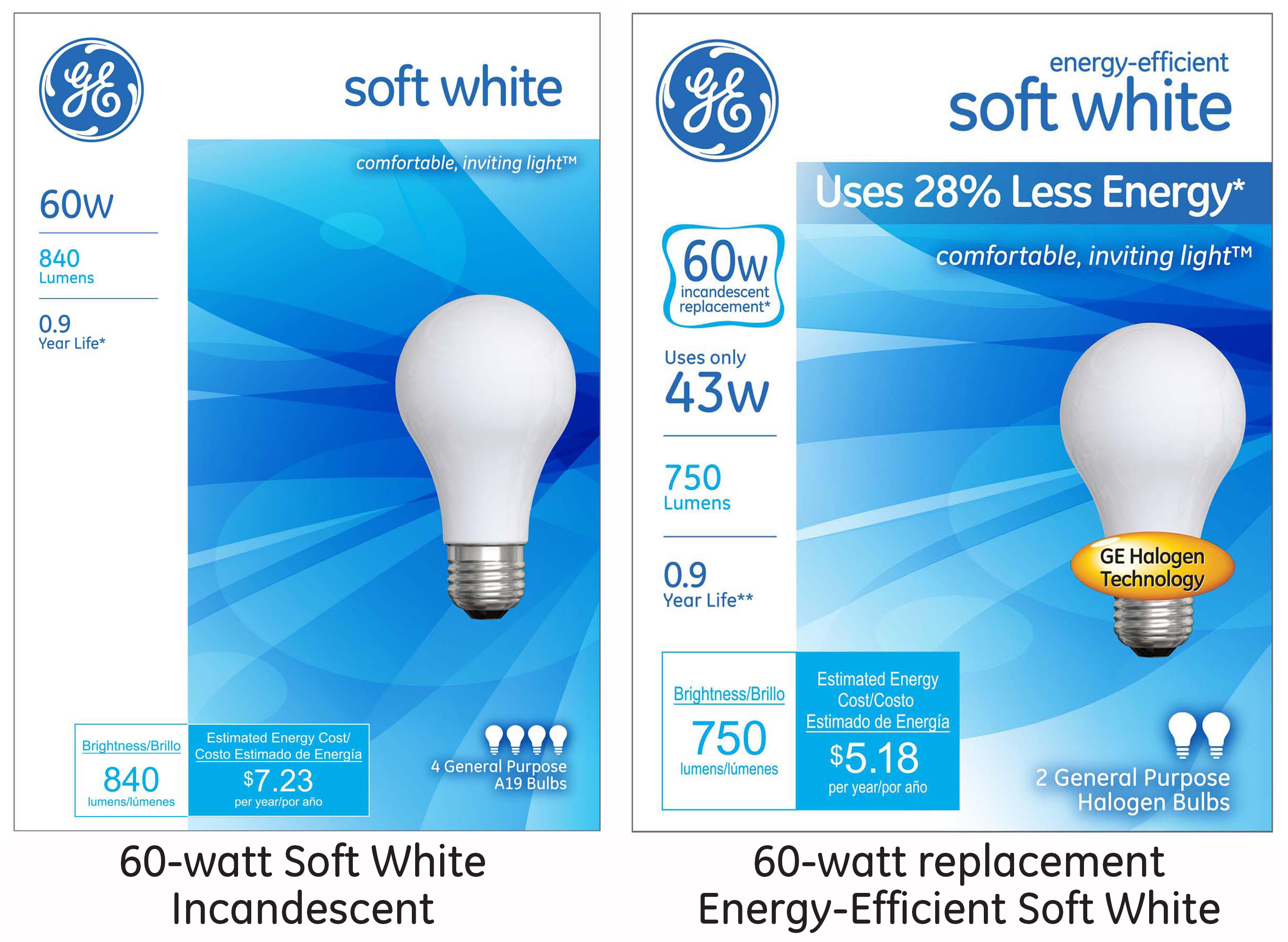 Which bulbs to choose: halogen or LED From what light is more