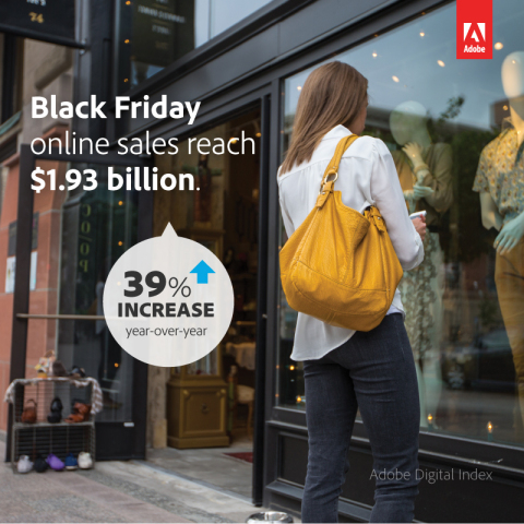 For the first time, smartphones and tablets drove more than 24% of online sales on Thanksgiving Day and Black Friday (Photo: Business Wire)