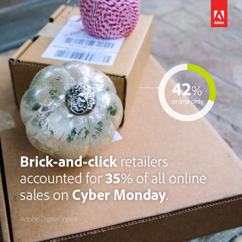 "While ""Brick and Click"" retailers dominated Thanksgiving weekend sales, Internet retailers drove the most sales on Cyber Monday by garnering a 42% share. (Graphic: Business Wire)"