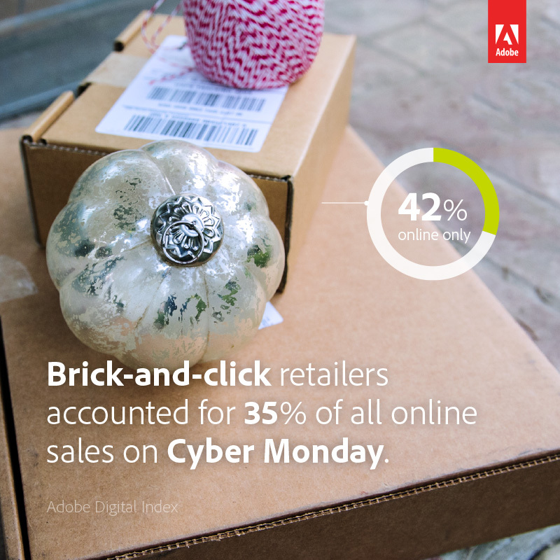 """While """"Brick and Click"""" retailers dominated Thanksgiving weekend sales, Internet retailers drove the most sales on Cyber Monday by garnering a 42% share. (Graphic: Business Wire)"""