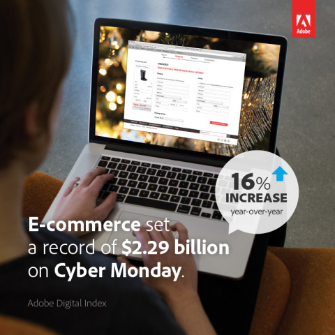 Online sales for Cyber Monday increased by 16% year-over-year (YoY) to $2.29 billion. (Graphic: Business Wire)