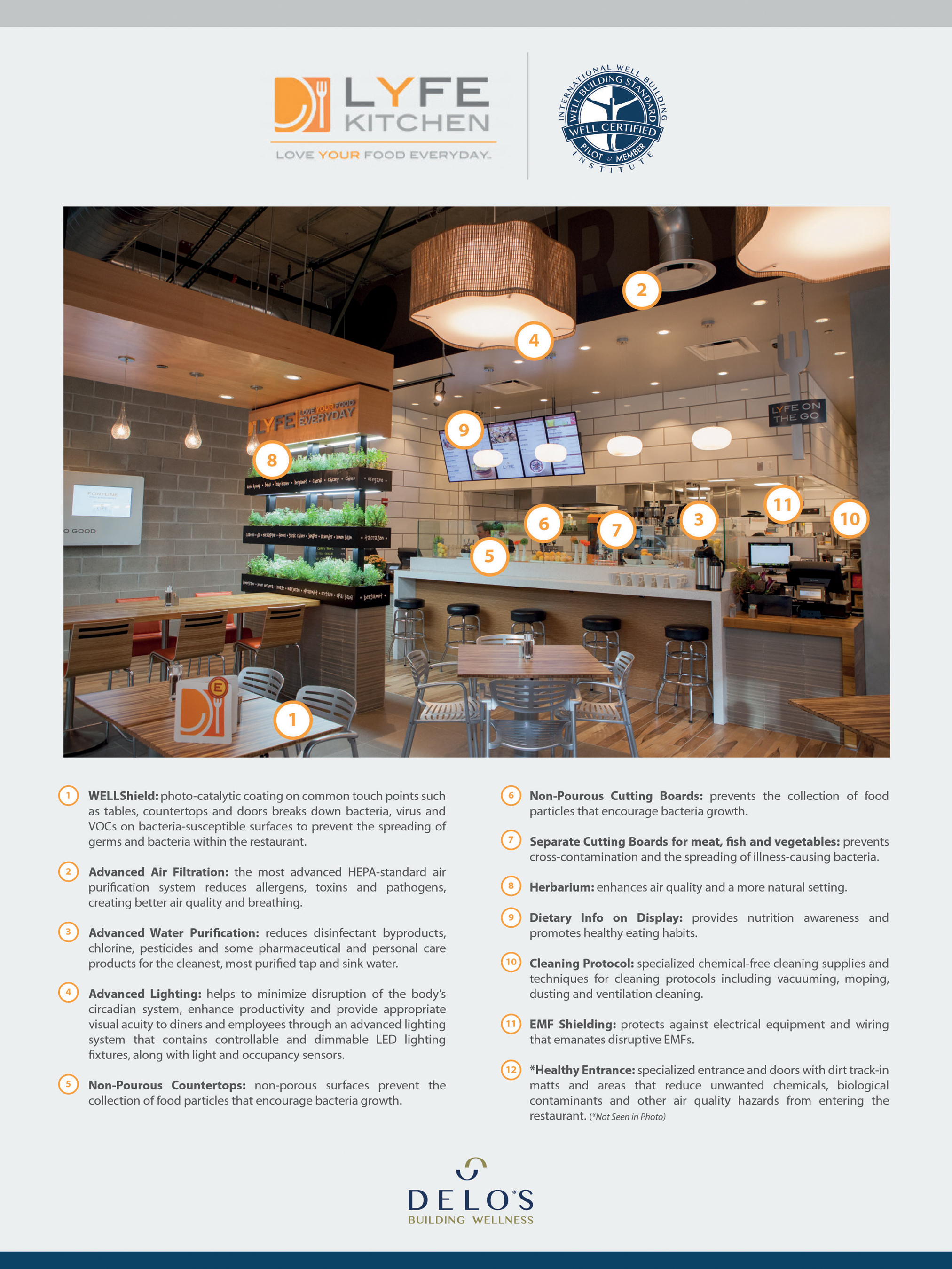 World\'s First WELL™ Certified Restaurants Introduced by ...