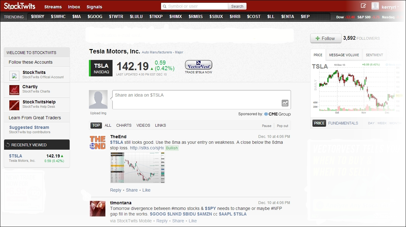 StockTwits Financial Social Media Platform Empowers