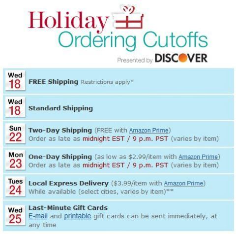 Amazon holiday ordering cutoff calendar, now with unlimited free two-day shipping through Sunday, Dec. 22, for Prime members. (Graphic: Business Wire)